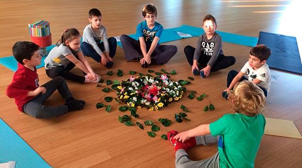 significato dello yoga